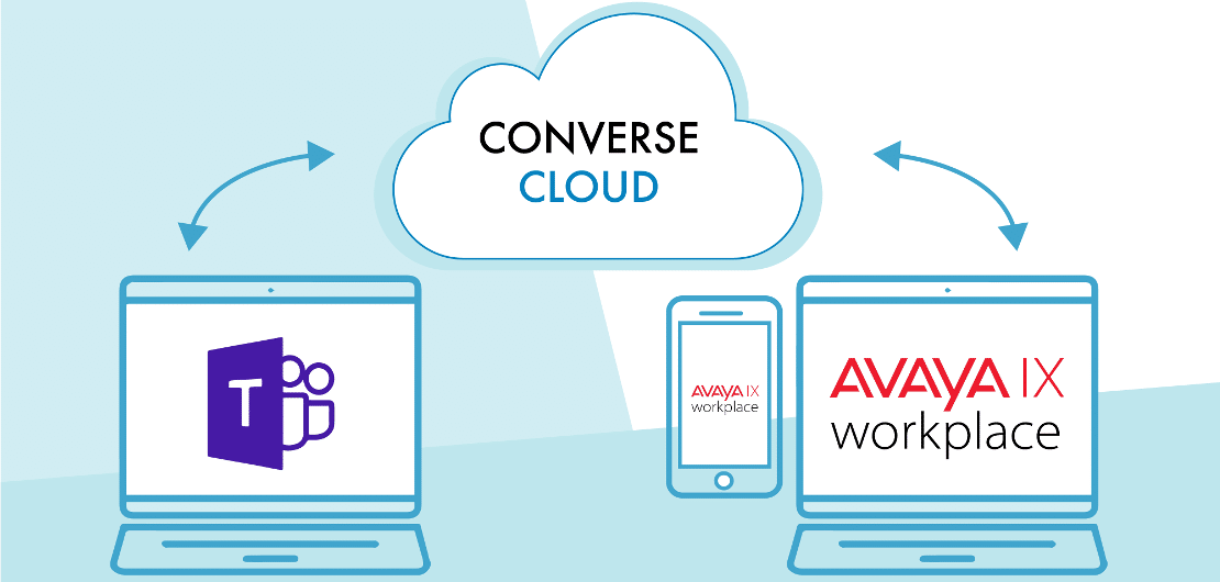 Intracompany Federation – Connecting Avaya IX Workplace and Microsoft Teams